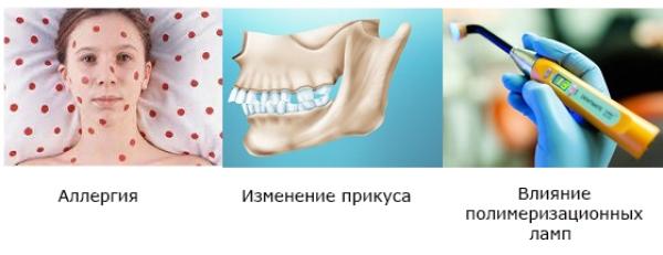 Почему болит зуб после удаления нерва и пломбирования каналов что делать