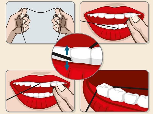 инструкция по правильному использованию зубной нити