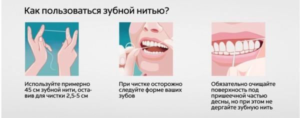Как пользоваться зубной нитью видео