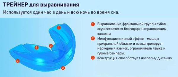 Трейнер для зубов ортодонтический т4к цена