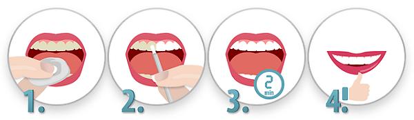 как пользоваться лаком для отбеливания зубов