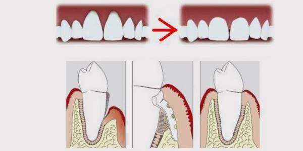 Стоматолог хирург детский что делает